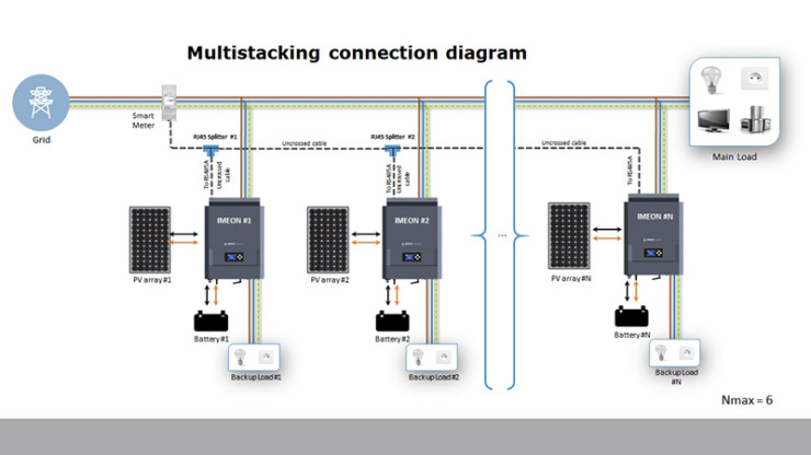 multistacking connection diagram